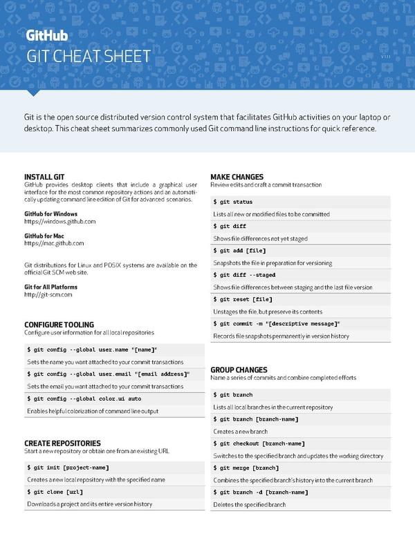 Index of /scecwiki/images/thumb/e/e8/Github-git-cheat-sheet pdf